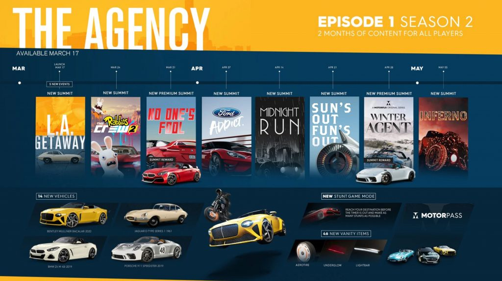 The Agency - The Crew 2